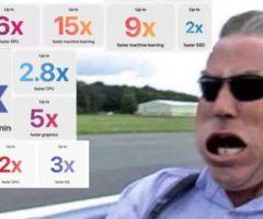 Реакция социальных сетей на очередную презентацию Apple